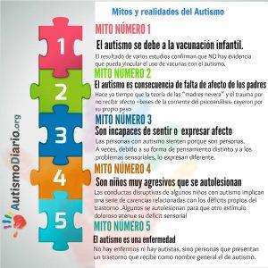 mitos autismo